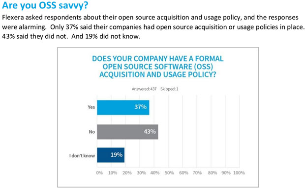 Are you OSS savvy chart